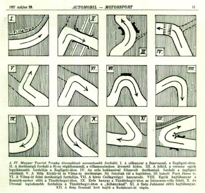 Az egykori vázlatos térkép megértésében segít ez az ábra